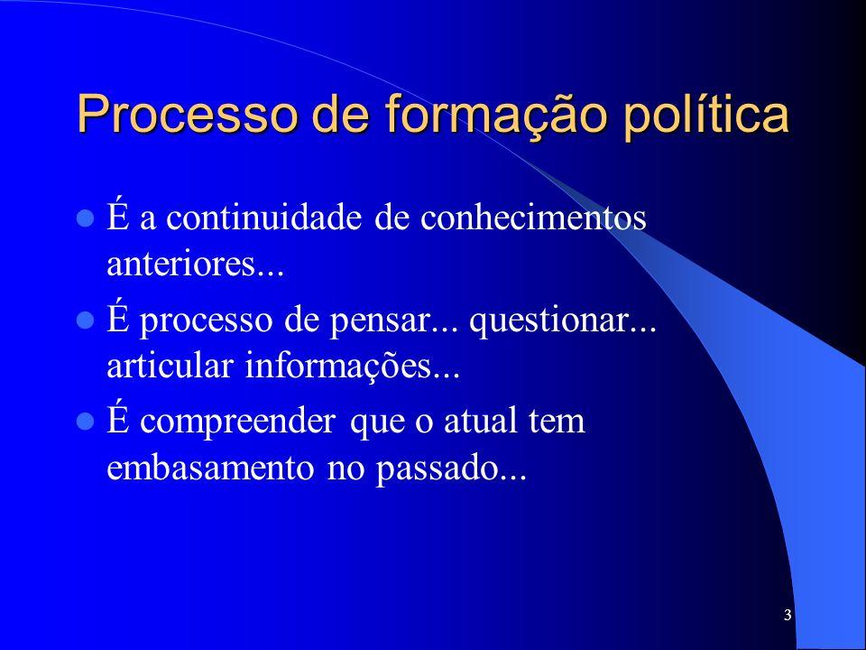 Processo de formação política