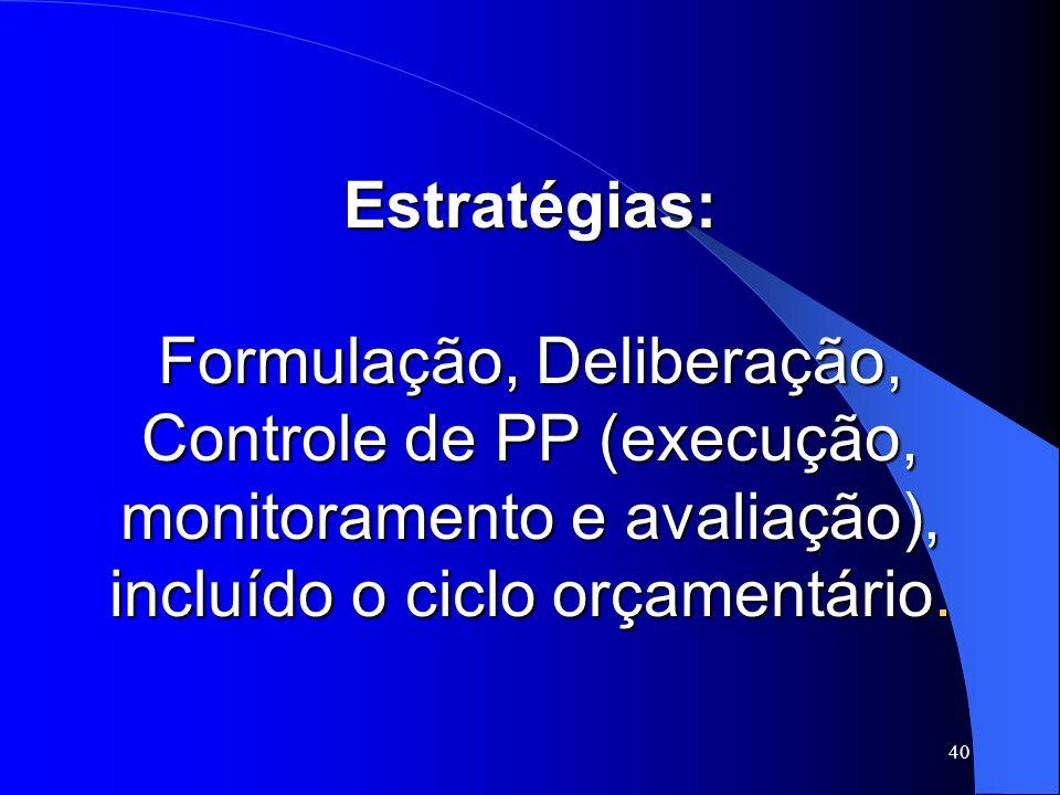 Estratégias: Formulação, Deliberação, Controle de PP (execução, monitoramento e avaliação), incluído o ciclo orçamentário.