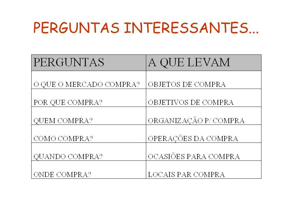 PERGUNTAS INTERESSANTES...