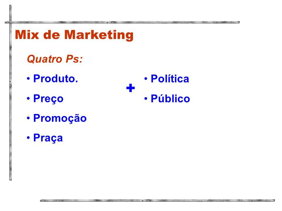 + Mix de Marketing Quatro Ps: Produto. Preço Promoção Praça Política