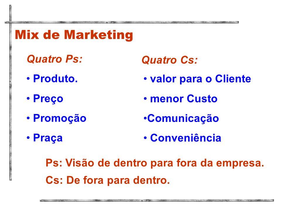 Mix de Marketing Quatro Ps: Quatro Cs: Produto. Preço Promoção Praça