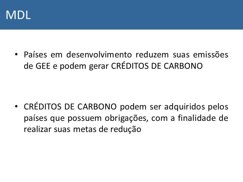 MDL Países em desenvolvimento reduzem suas emissões de GEE e podem gerar CRÉDITOS DE CARBONO.