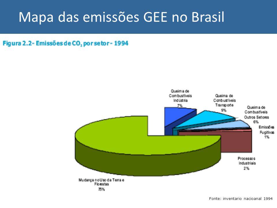 Mapa das emissões GEE no Brasil