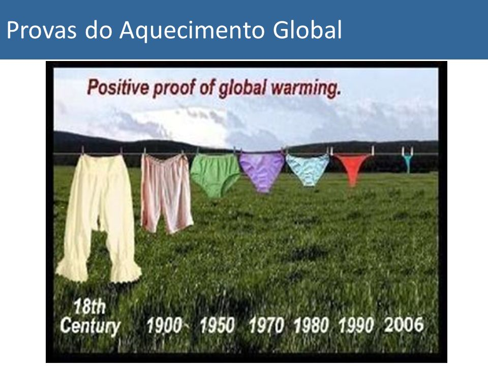 Provas do Aquecimento Global