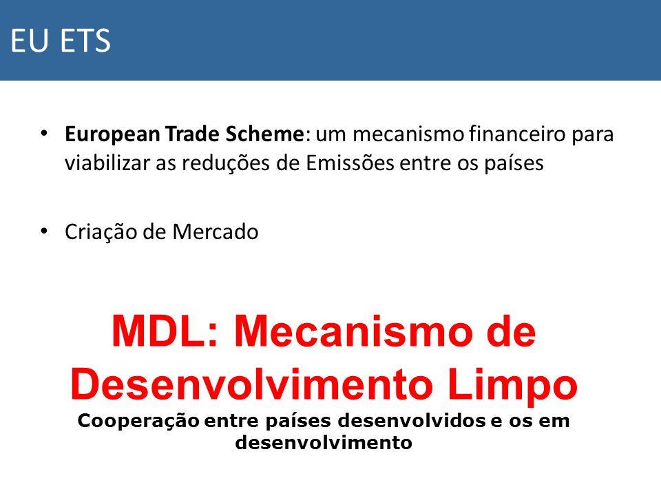 MDL: Mecanismo de Desenvolvimento Limpo