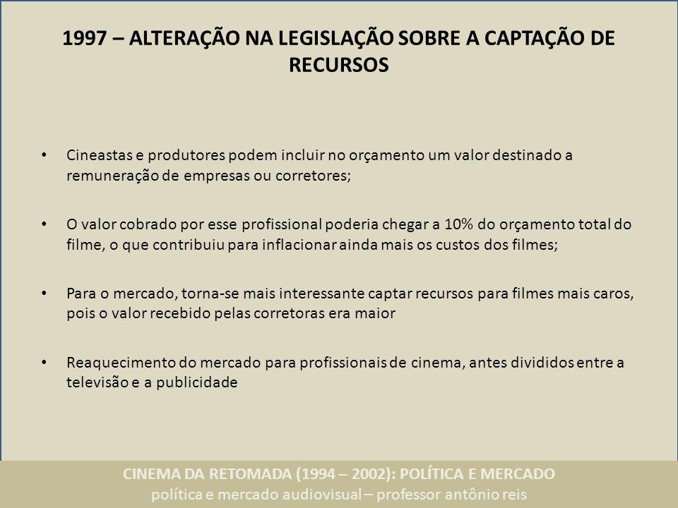 1997 – ALTERAÇÃO NA LEGISLAÇÃO SOBRE A CAPTAÇÃO DE RECURSOS