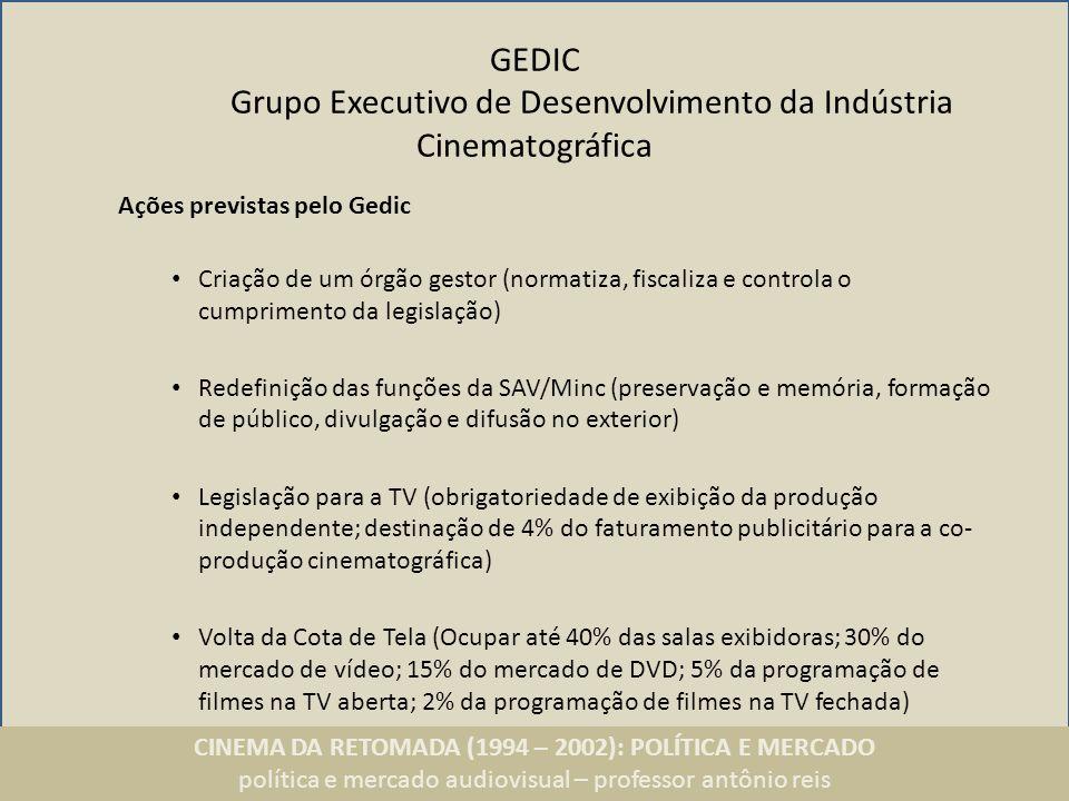 GEDIC Grupo Executivo de Desenvolvimento da Indústria Cinematográfica