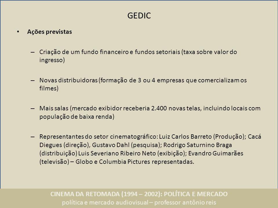GEDIC Ações previstas. Criação de um fundo financeiro e fundos setoriais (taxa sobre valor do ingresso)