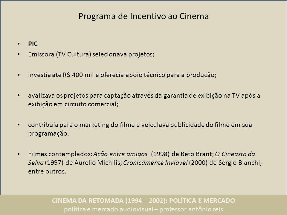 Programa de Incentivo ao Cinema
