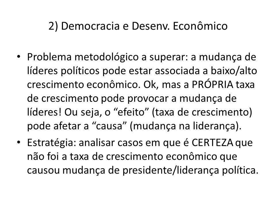 2) Democracia e Desenv. Econômico