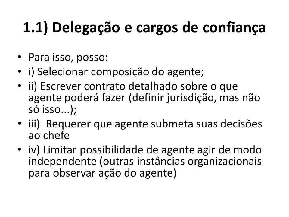 1.1) Delegação e cargos de confiança