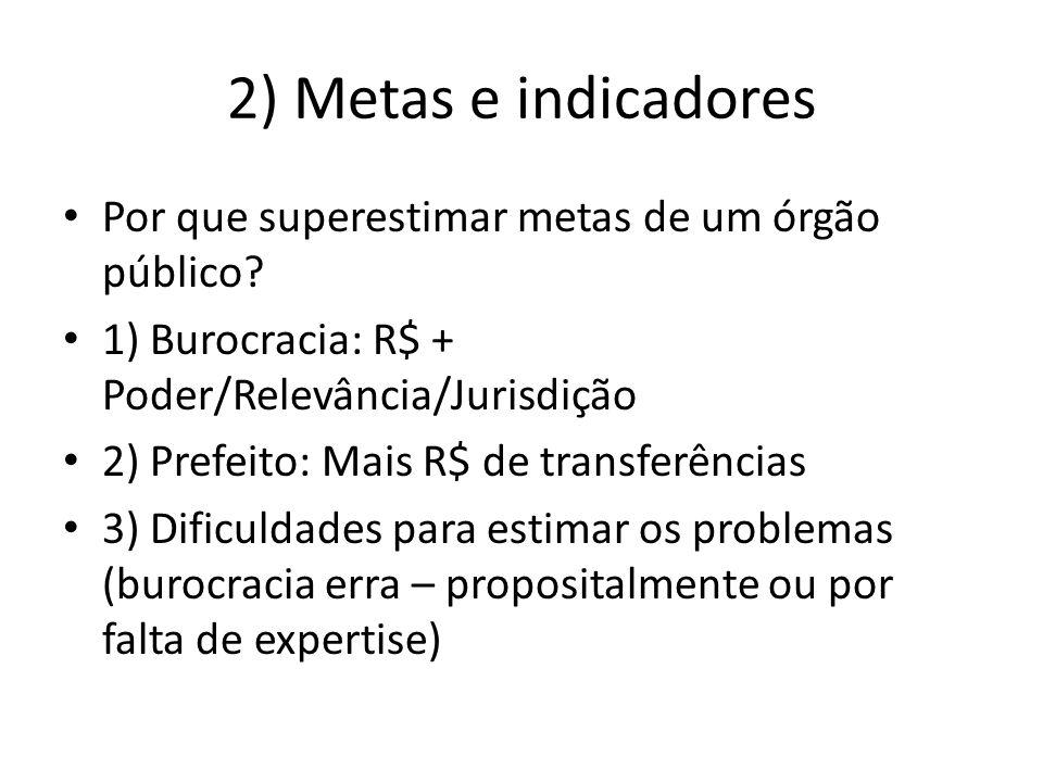 2) Metas e indicadores Por que superestimar metas de um órgão público