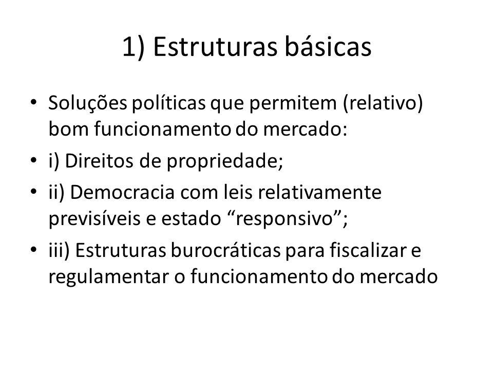 1) Estruturas básicas Soluções políticas que permitem (relativo) bom funcionamento do mercado: i) Direitos de propriedade;