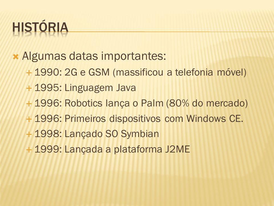 História Algumas datas importantes: