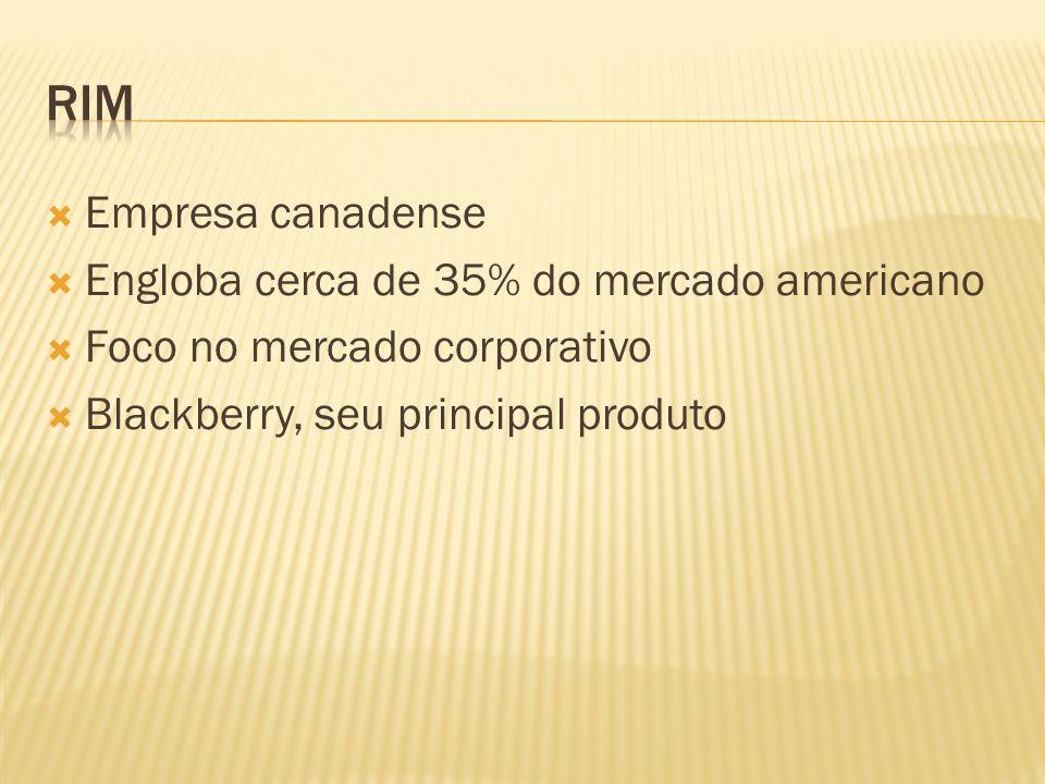 RIM Empresa canadense Engloba cerca de 35% do mercado americano