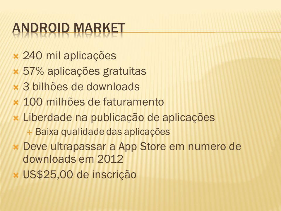 Android Market 240 mil aplicações 57% aplicações gratuitas