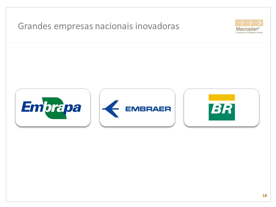 Grandes empresas nacionais inovadoras