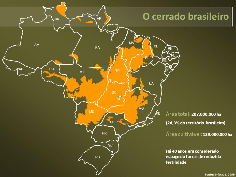 O cerrado brasileiro Área total: 207.000.000 ha