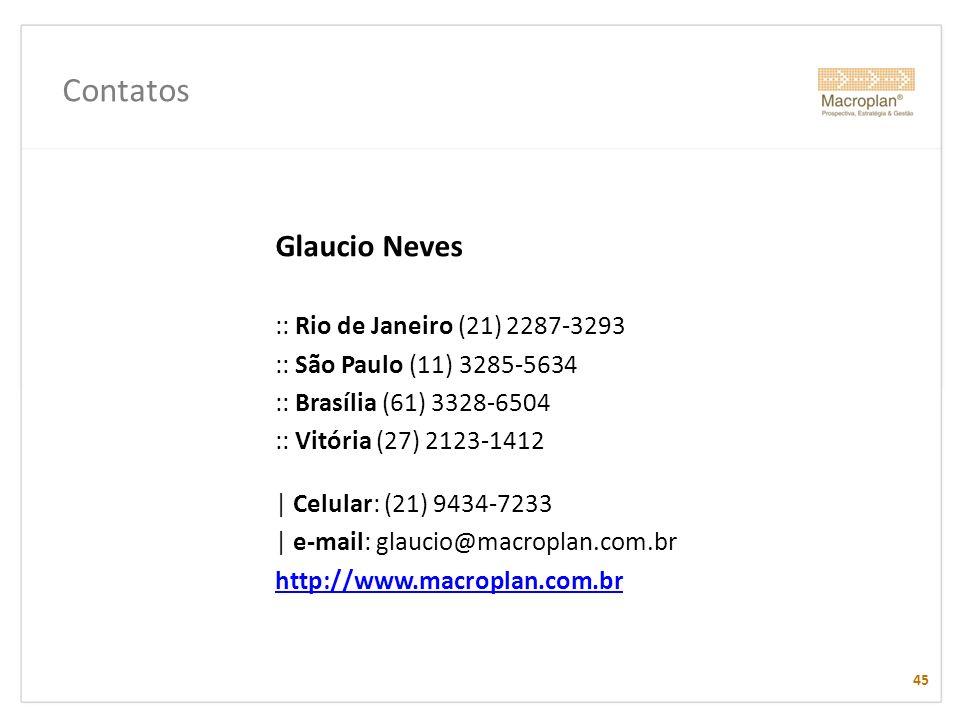 Contatos Glaucio Neves :: Rio de Janeiro (21) 2287-3293