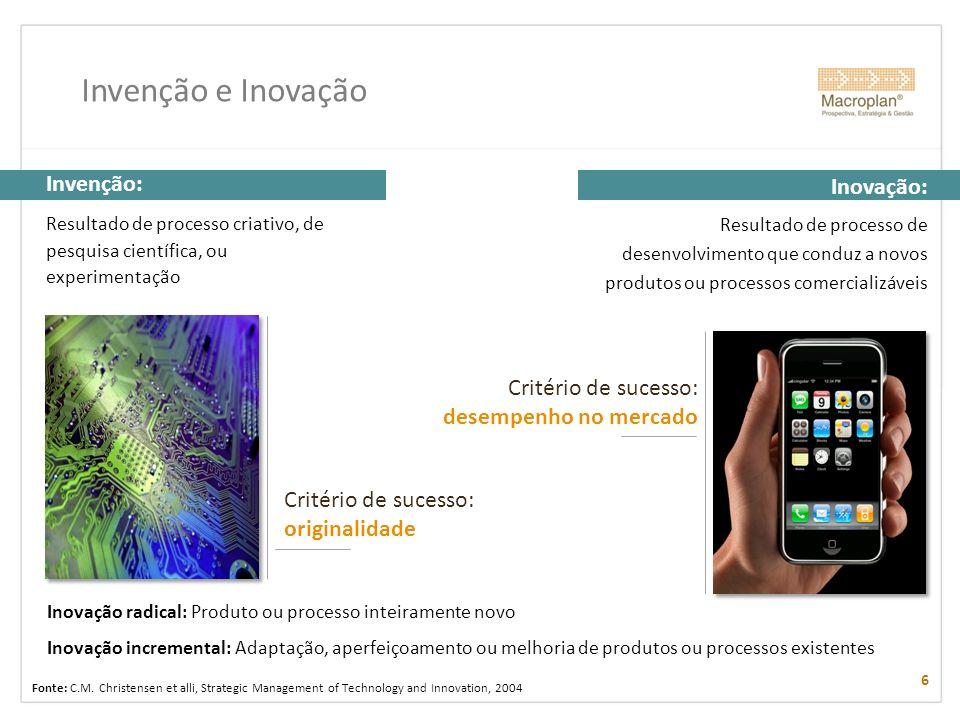 Invenção e Inovação Invenção: Inovação:
