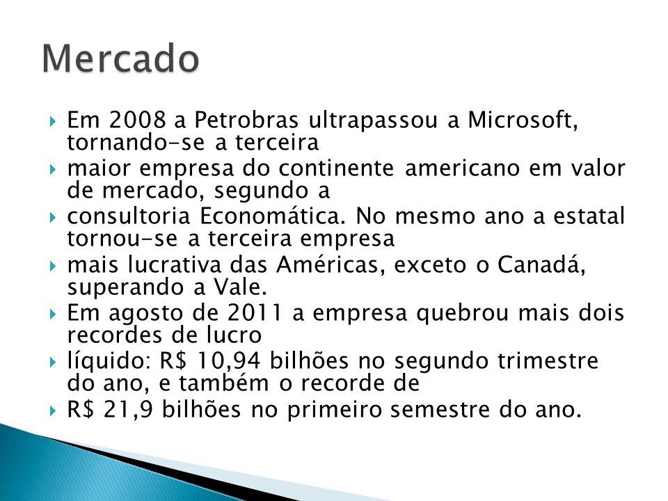Mercado Em 2008 a Petrobras ultrapassou a Microsoft, tornando-se a terceira. maior empresa do continente americano em valor de mercado, segundo a.