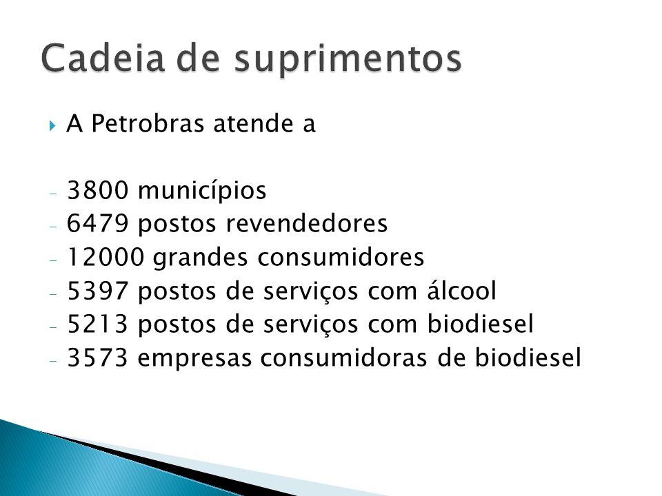 Cadeia de suprimentos A Petrobras atende a 3800 municípios