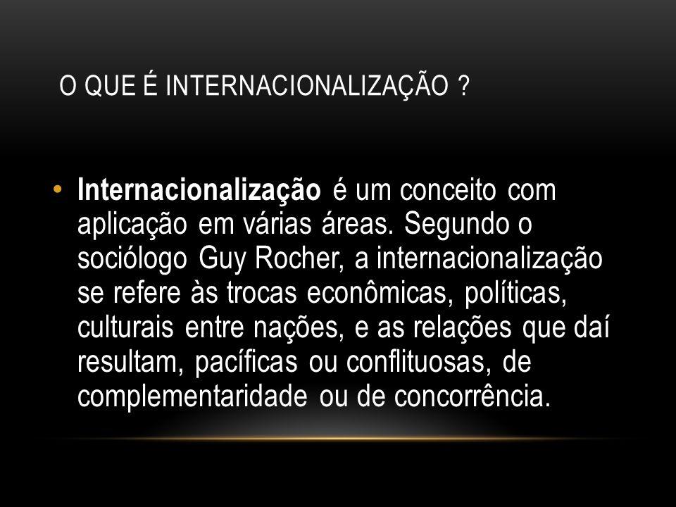 O Que é Internacionalização