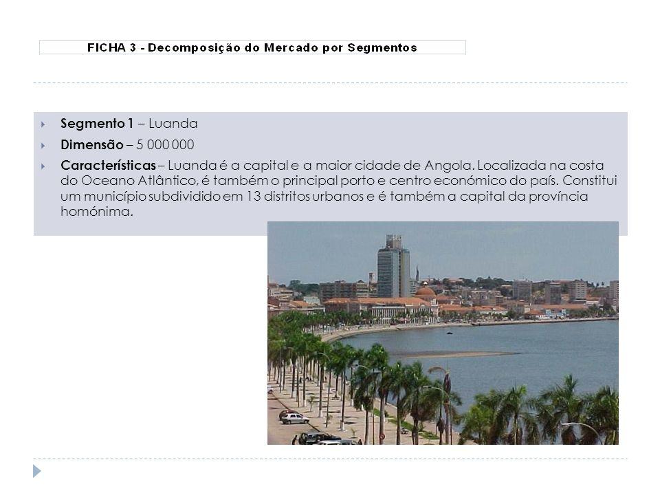 Segmento 1 – Luanda Dimensão – 5 000 000.