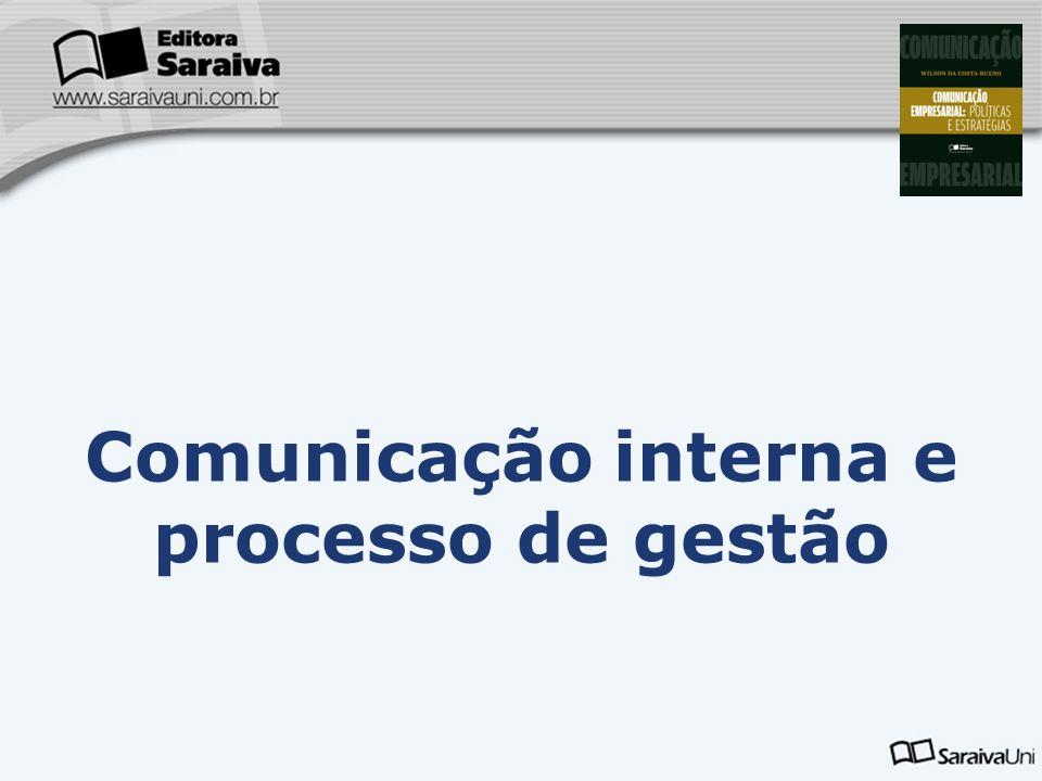 Comunicação interna e processo de gestão