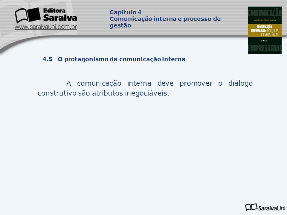 Capítulo 4 Comunicação interna e processo de gestão. Capa. da Obra. 4.5 O protagonismo da comunicação interna.