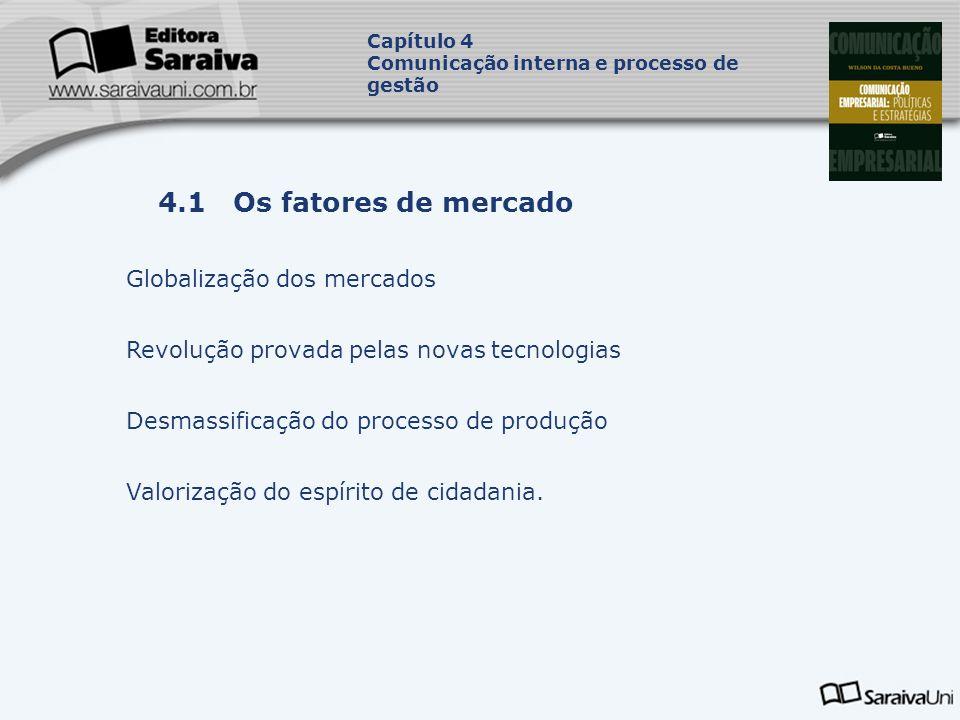 4.1 Os fatores de mercado Globalização dos mercados