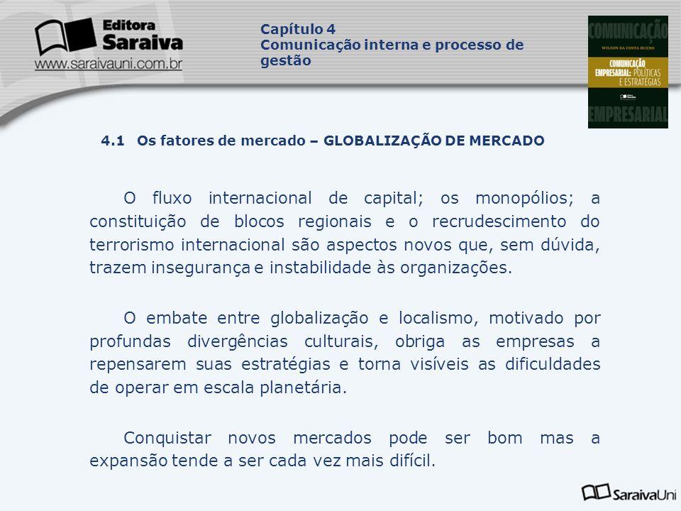 Capítulo 4 Comunicação interna e processo de gestão. Capa. da Obra. 4.1 Os fatores de mercado – GLOBALIZAÇÃO DE MERCADO.