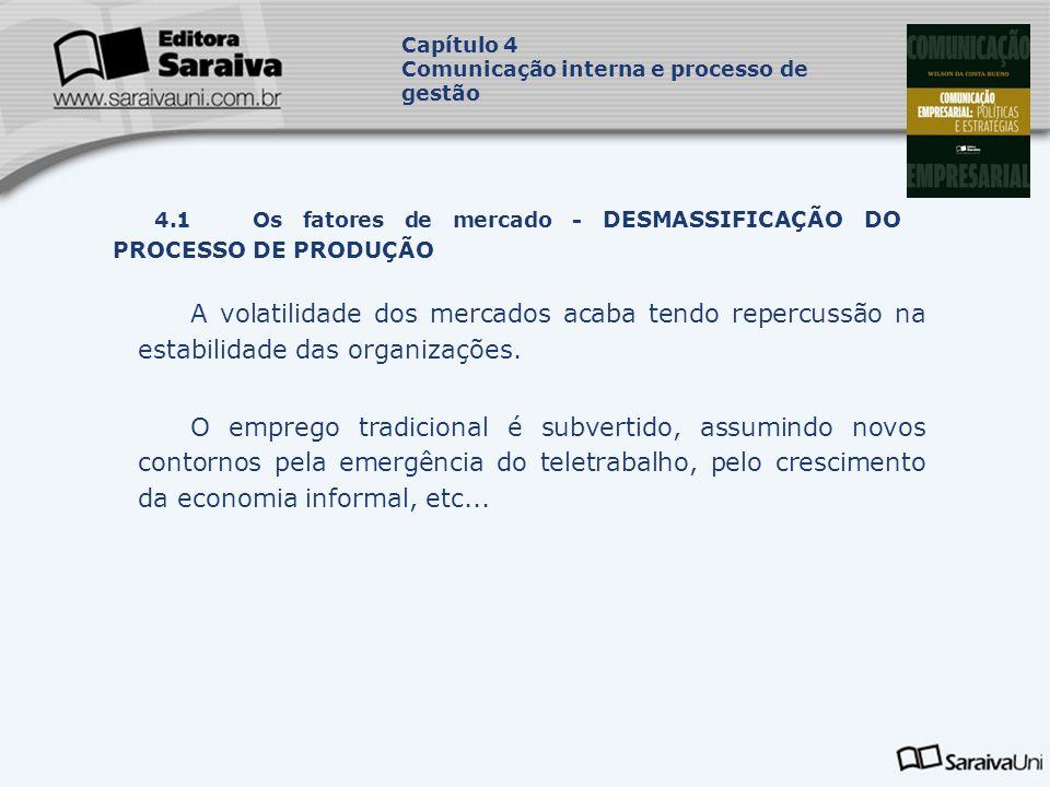 Capítulo 4 Comunicação interna e processo de gestão. Capa. da Obra. 4.1 Os fatores de mercado - DESMASSIFICAÇÃO DO PROCESSO DE PRODUÇÃO.