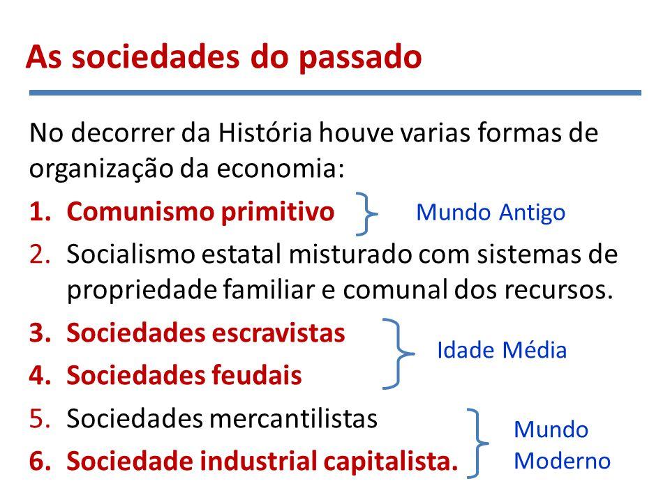 As sociedades do passado