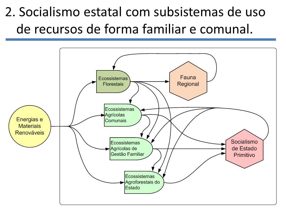 2. Socialismo estatal com subsistemas de uso de recursos de forma familiar e comunal.
