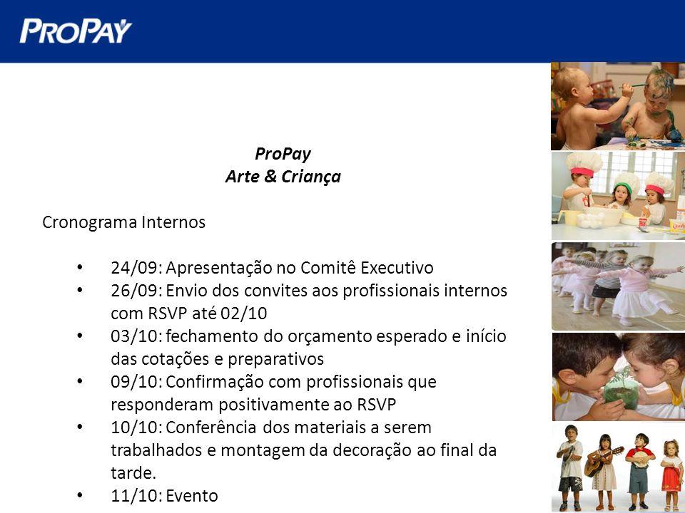 ProPay Arte & Criança. Cronograma Internos. 24/09: Apresentação no Comitê Executivo.