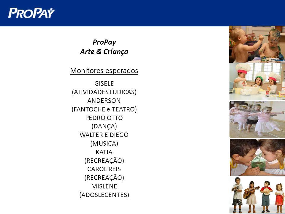 ProPay Arte & Criança Monitores esperados GISELE (ATIVIDADES LUDICAS)