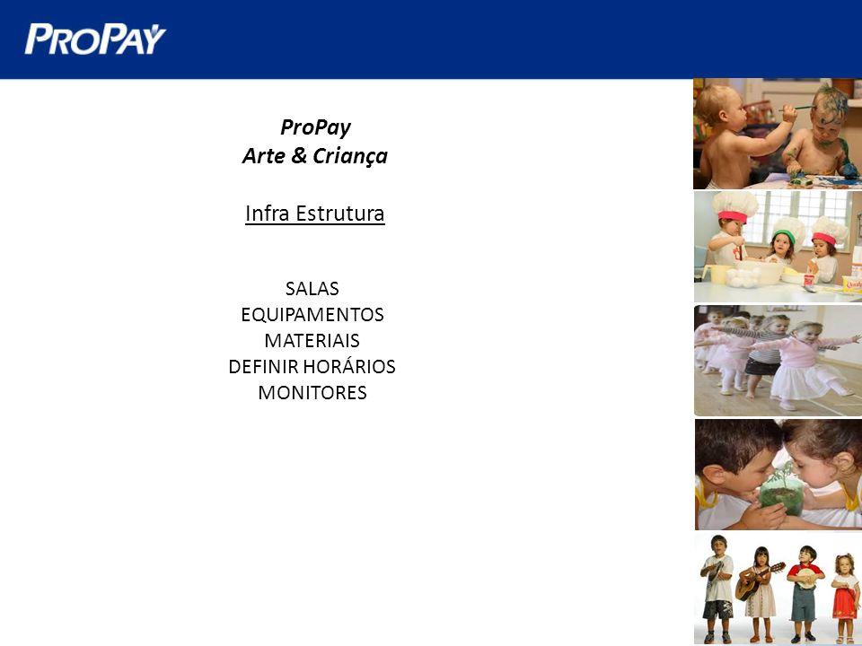 ProPay Arte & Criança Infra Estrutura SALAS EQUIPAMENTOS MATERIAIS