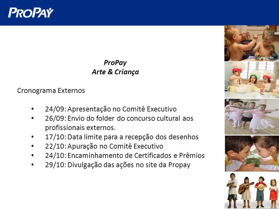 ProPay Arte & Criança. Cronograma Externos. 24/09: Apresentação no Comitê Executivo.