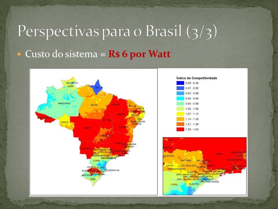Perspectivas para o Brasil (3/3)