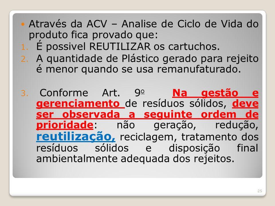Através da ACV – Analise de Ciclo de Vida do produto fica provado que: