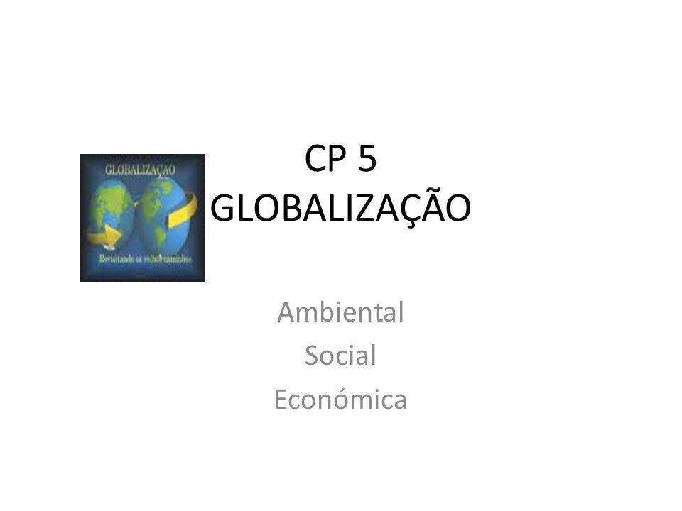 Ambiental Social Económica