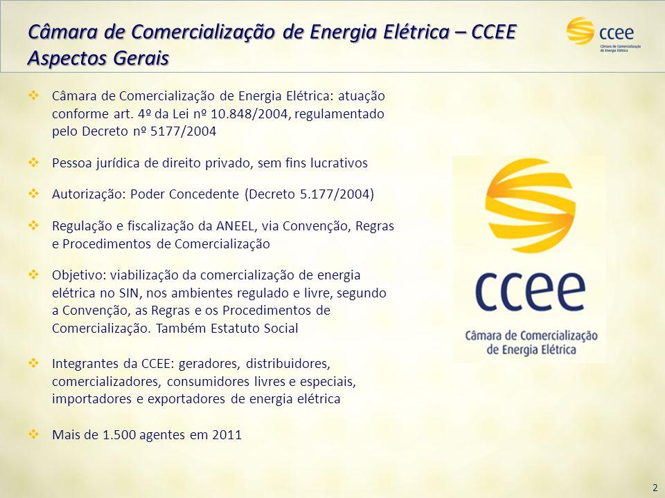 Câmara de Comercialização de Energia Elétrica – CCEE Aspectos Gerais