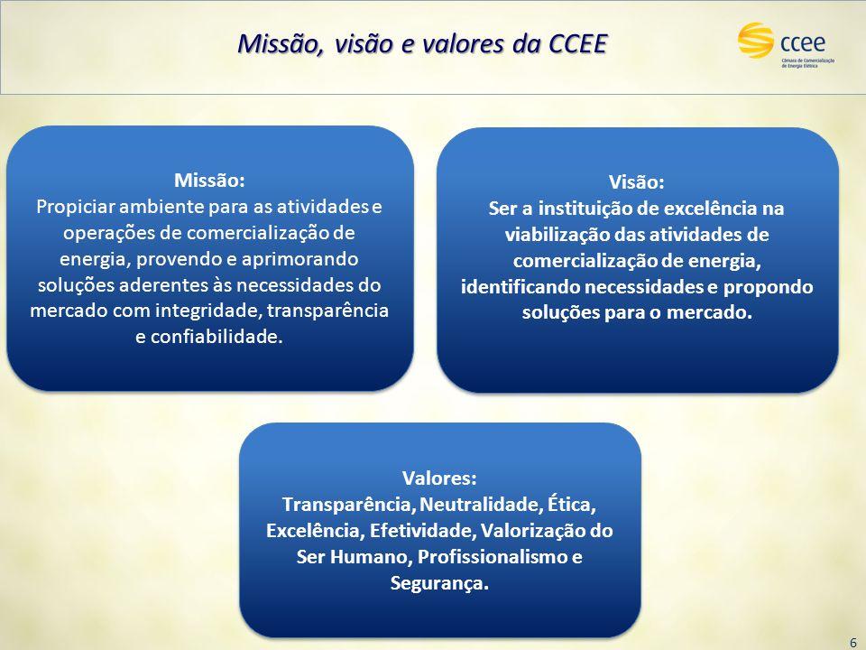 Missão, visão e valores da CCEE