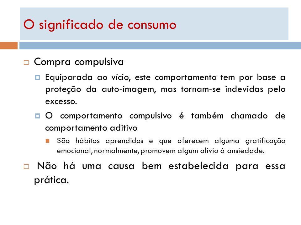 O significado de consumo
