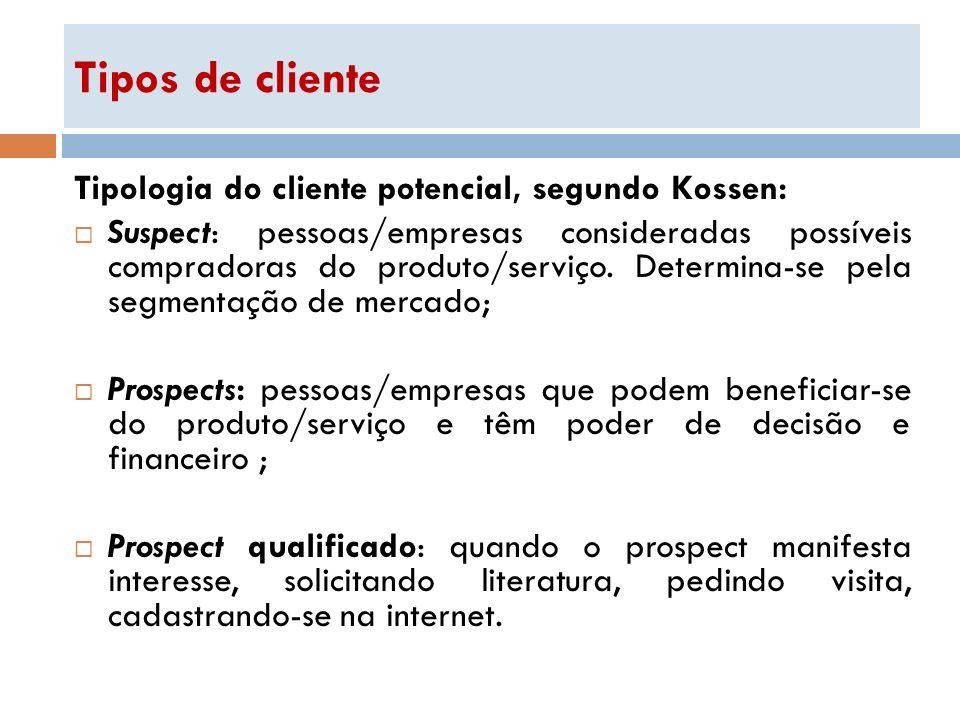 Tipos de cliente Tipologia do cliente potencial, segundo Kossen: