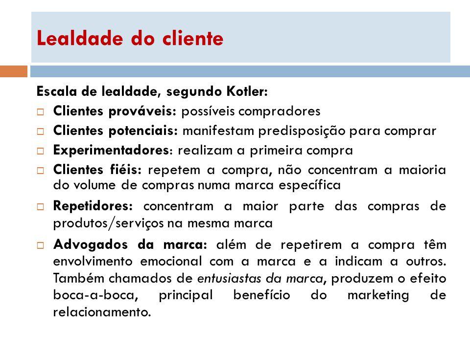 Lealdade do cliente Escala de lealdade, segundo Kotler: