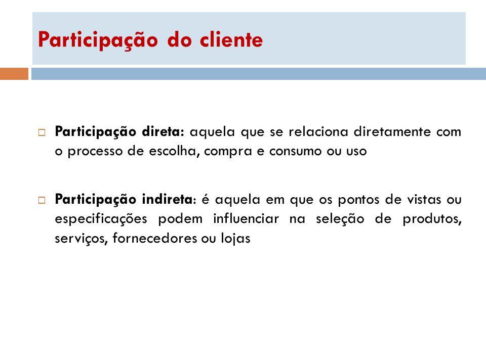 Participação do cliente