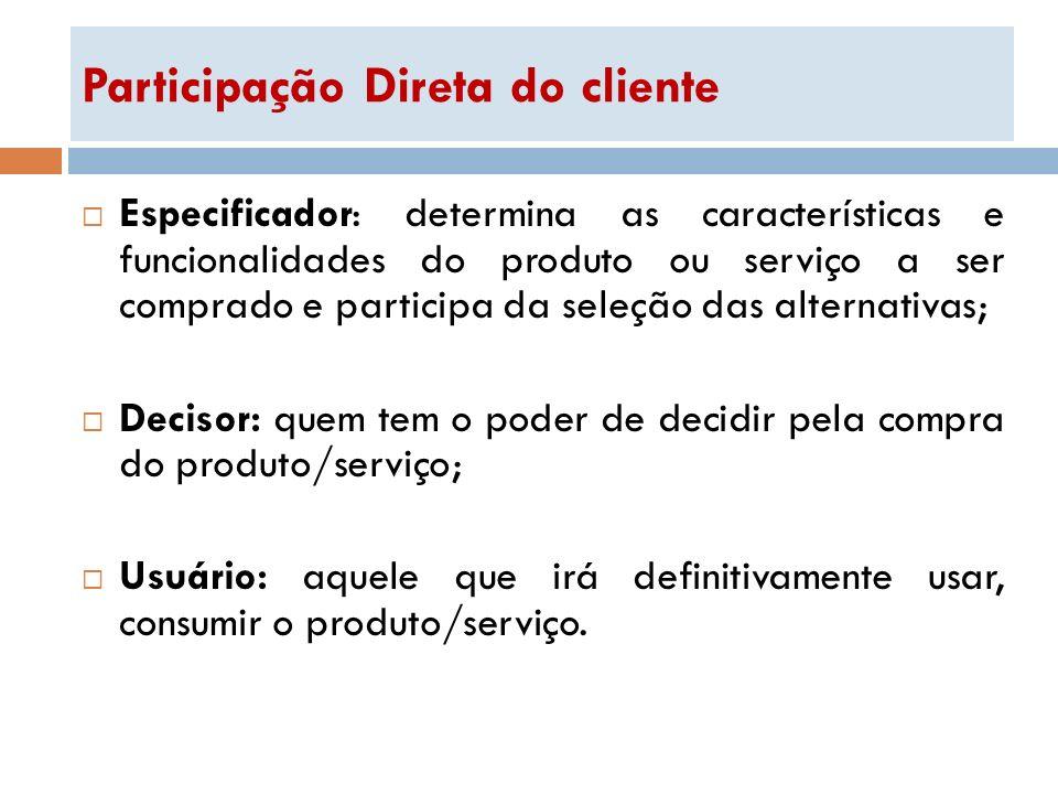 Participação Direta do cliente