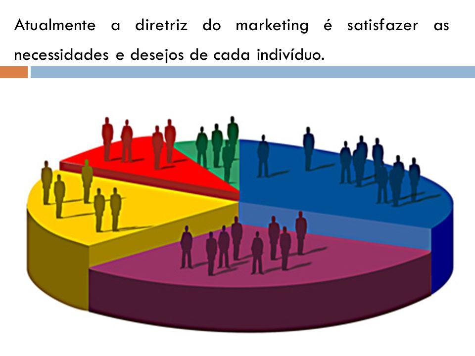 Atualmente a diretriz do marketing é satisfazer as necessidades e desejos de cada indivíduo.